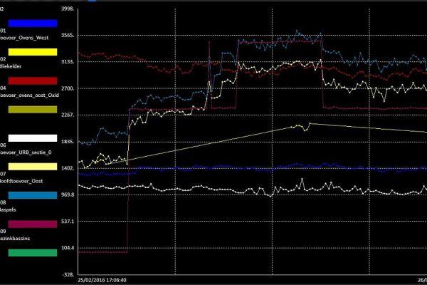 monitoring-datalogging-18022AD11-70AB-1F75-D450-AF6468222C6F.jpg